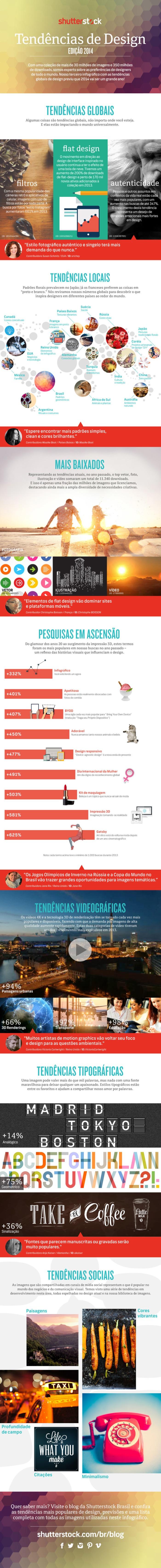 2014-infographic-BP